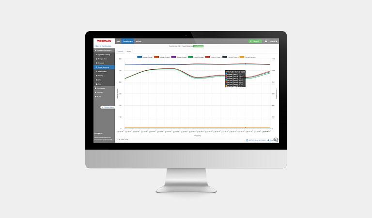 Optimum Performance Monitoring™